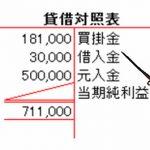 第4回 貸借対照表、損益計算書 3